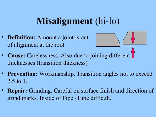 Weld Defects - Causes, Consequences, & Prevention - Kemplon Engineering definition of welding defects