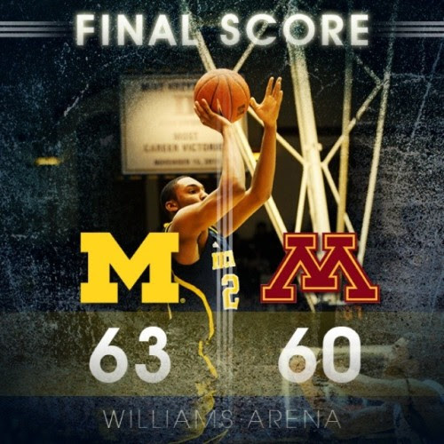 Michigan tops Minnesota, 63-60