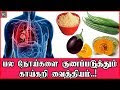 Fruit & Vegetable Treatment (Vegetable clinic) | uyir organic