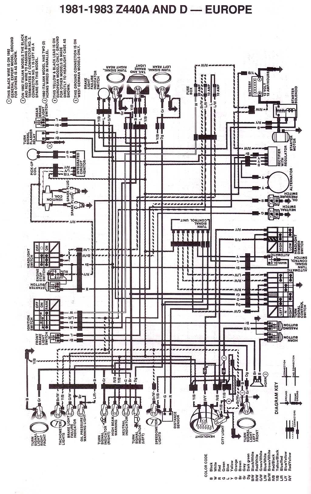 [DIAGRAM] 1981 Kawasaki Kz440 Wiring Diagram FULL Version ...