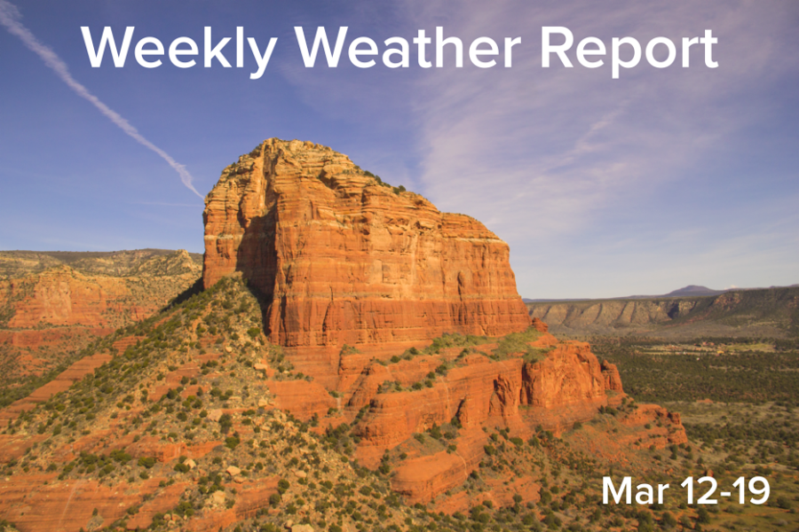 Weekly Weather Report March 12  2017 El Cid