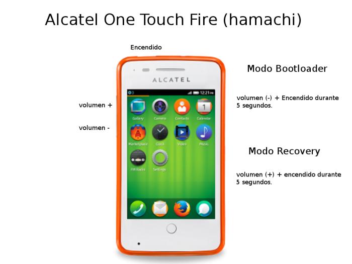 Alcatel One Touch Fire (hamachi) Teclas de acceso al Bootloader y Recovery