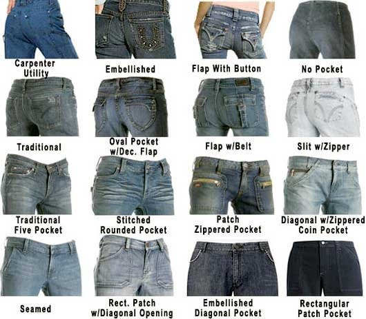 18 Types Of Pockets You Could Sew On Your Clothes Sew Guide