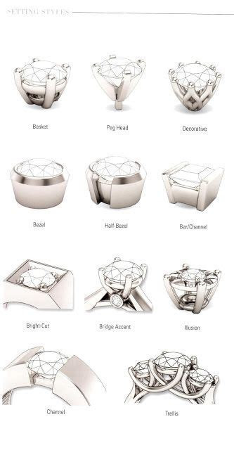 Best 25  Womens jewelry rings ideas on Pinterest   DIY