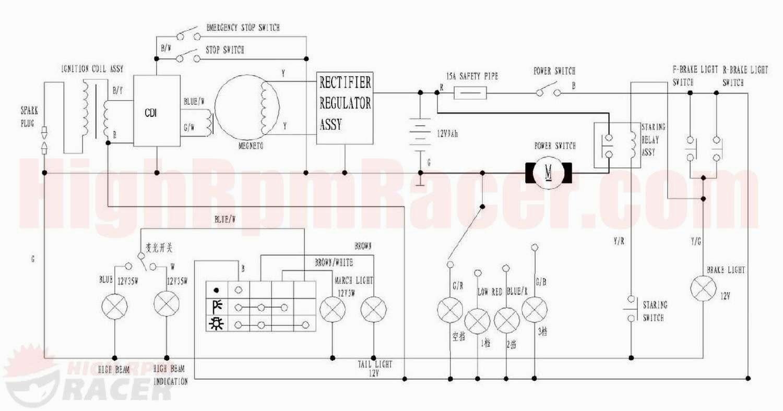 Diagram Youtube Peace 110cc Mini Chopper Wiring Diagram Full Version Hd Quality Wiring Diagram Bathroomdiagram Studio 14 It