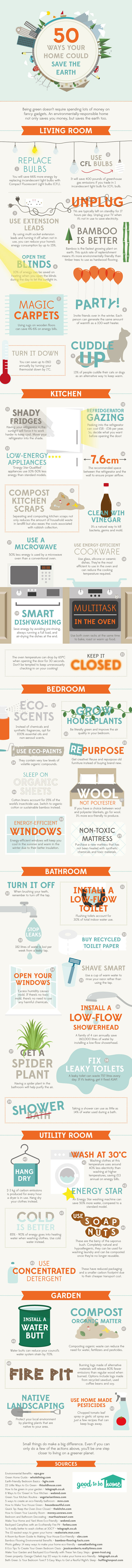 Infographic: 50 Ways your Home can Save the Earth #infographic