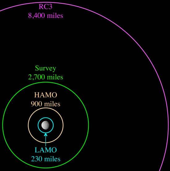 Cada órbita de Dawn pone a la sonda más cerca de su objetivo.
