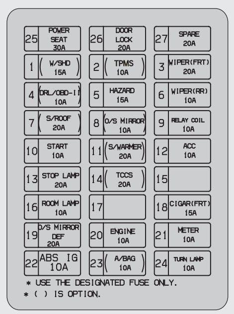 2005 Hyundai Santum Fe Fuse Box Diagram