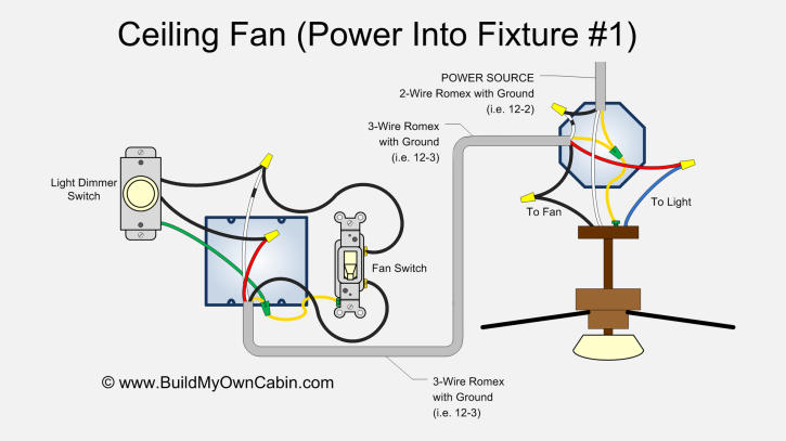 2 Speed Whole House Fan Switch Wiring Diagram