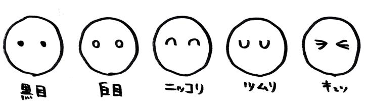 絵心がないと悩む人でも一瞬で100の表情が描けるようになるラクガキ
