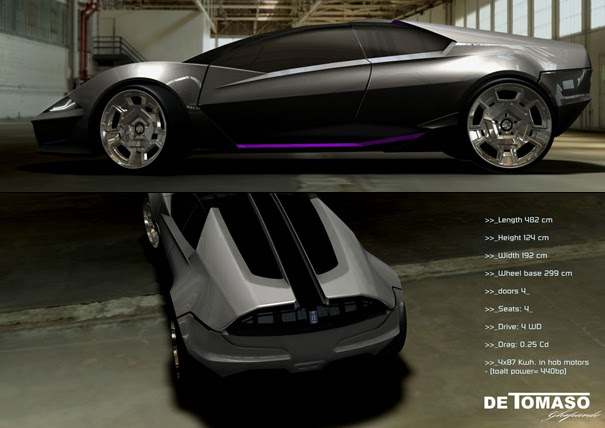 ghepardo detomaso06 Super Cars of the Future: Inspiring Future thinking in Car Design