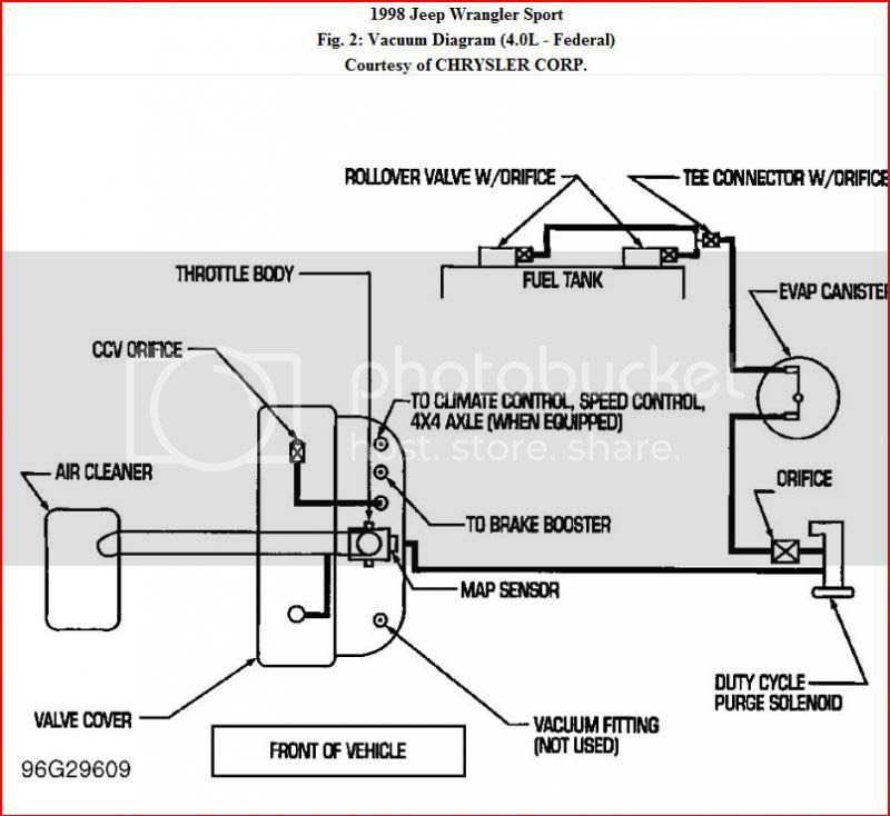 Diagram 1989 Jeep Cherokee Limited Vacuum Diagram Full Version Hd Quality Vacuum Diagram Diagramgretaw U Nite It