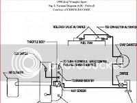 30+ 1998 Jeep Grand Cherokee Vacuum Diagram Pics