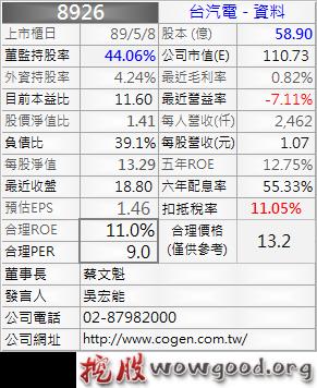 8926_台汽電_資料_1012Q