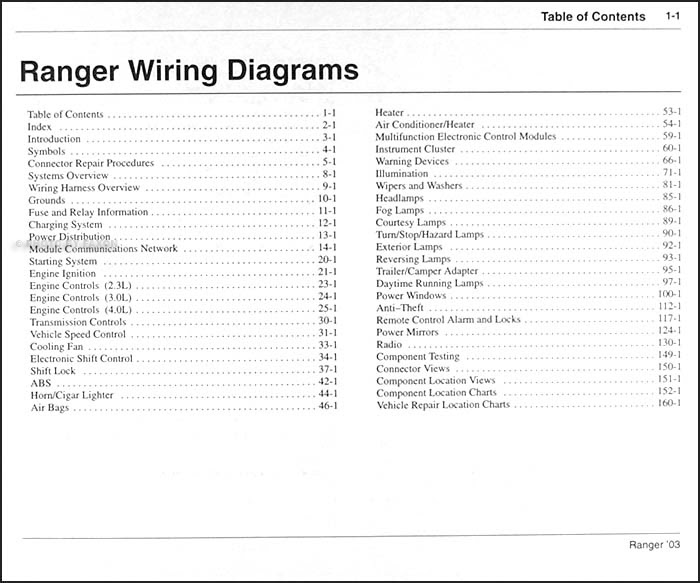 97 Ford Mustang Wiring Diagram
