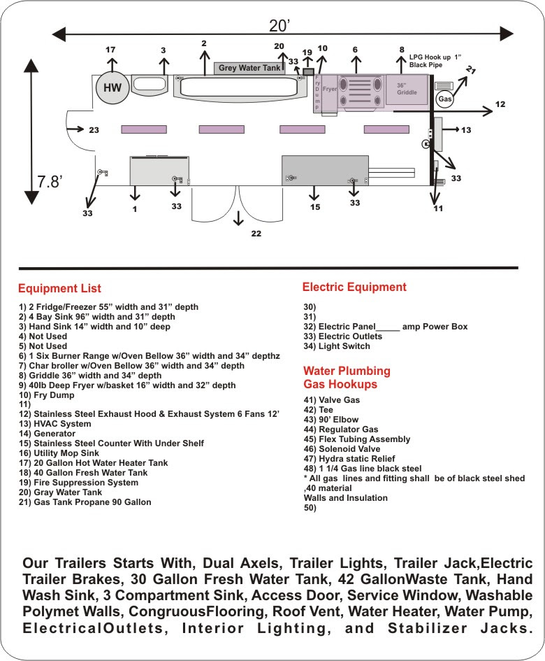 Mobile Kitchens of America - Layouts