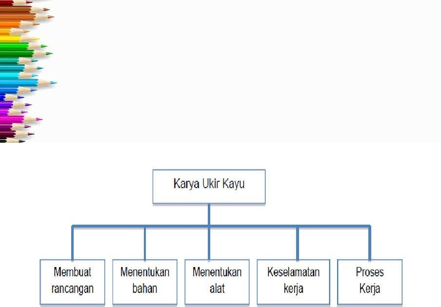 Produksi Kerajinan Ukir Kayu My Future
