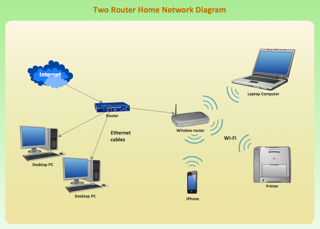 Typical home network wiring diagram home wiring and electrical diagram typical home network wiring diagram wireless network mode network diagram software home area network cheapraybanclubmaster Choice Image