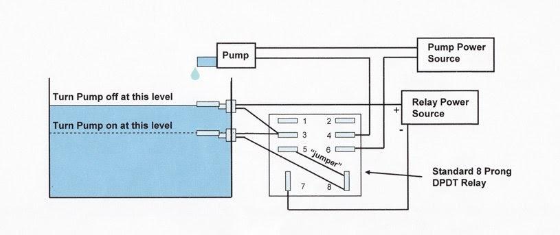 Diagram Sloenoid Wiring Diagram Dpdt Relay Float