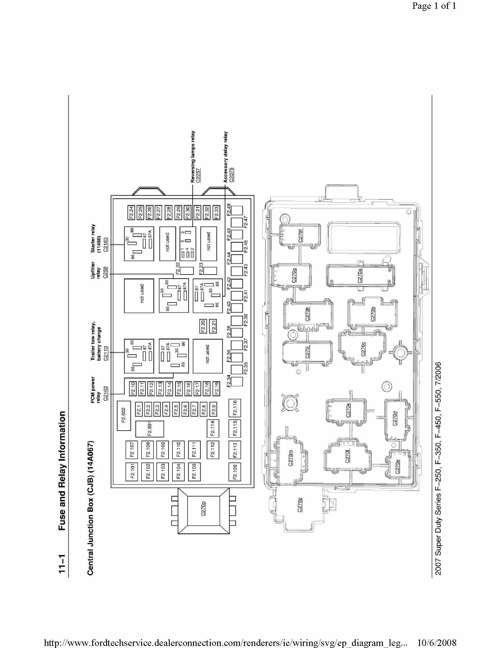 Super Duty Fuse Box Diagram