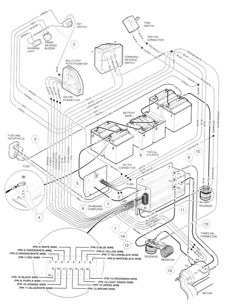 Diagram Club Car 48v Battery Wiring Diagram Full Version Hd Quality Wiring Diagram Faultywiringk Ripettapalace It
