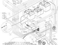 Get 1996 Club Car Golf Cart Wiring Diagram Pictures