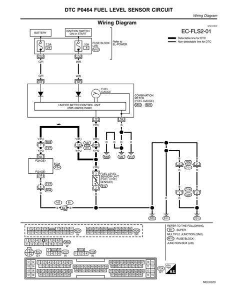 | Repair Guides | Engine Control Systems (2001) | Engine