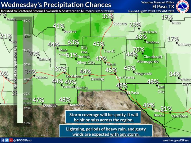 NWS El Paso/Santa Teresa Regional Forecasts.