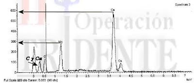 Espectro EDX de zona clara