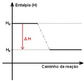 Entalpia