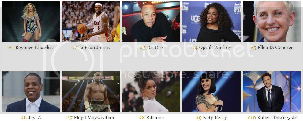 Beyonce Tops Forbes Celebrity 100 photo forbes-celebrity-100-2014_zps129ad5eb.jpg