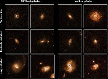 Buracos negros não dependem de colisões de galáxias para se tornarem ativos
