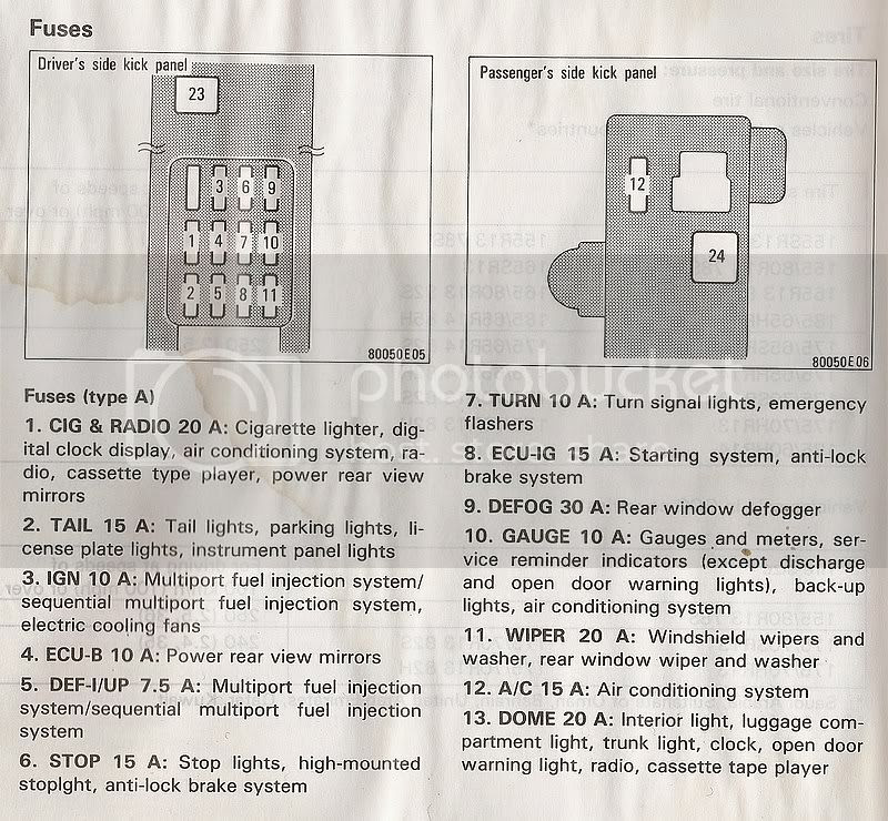 Diagram 1988 Toyota Corolla Fuse Box Diagram Full Version Hd Quality Box Diagram Hoteldiagramm Samanifattura It