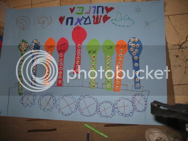 Chanukah crafts