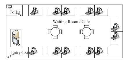 Cara Setting Jaringan Lan untuk Warnet