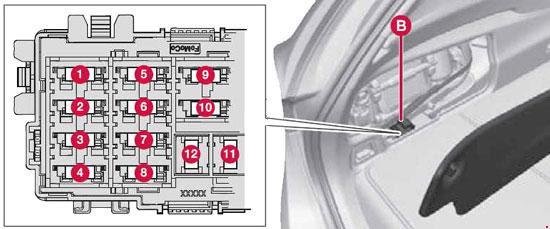 Volvo V60 Fuse Box Wiring Diagrams Bland Unity Bland Unity Mumblestudio It