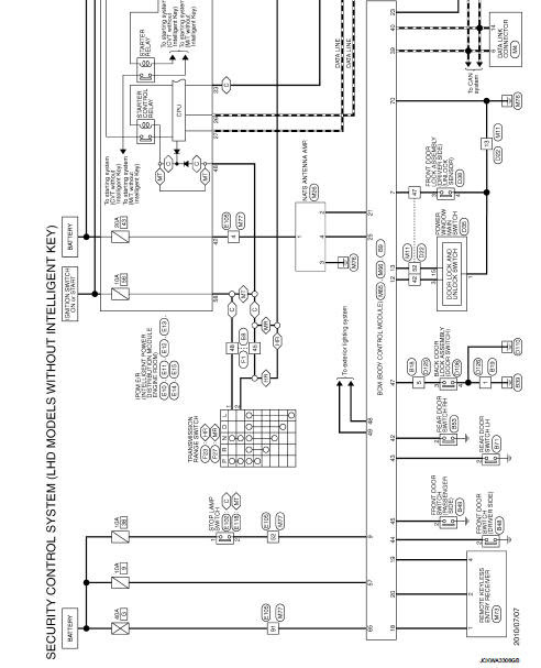 Diagram Nissan Juke Sat Nav Wiring Diagram Full Version Hd Quality Wiring Diagram Diagramsceron Caditwergi It