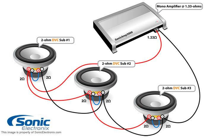 Diagram Single 2 Ohm Dvc Wiring Diagram Full Version Hd Quality Wiring Diagram Diagramshart Tomari It