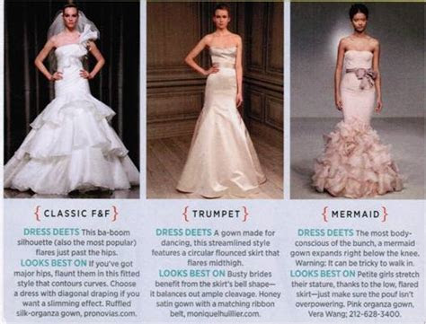 Difference in mermaid, trumpet and fit and flare wedding gown
