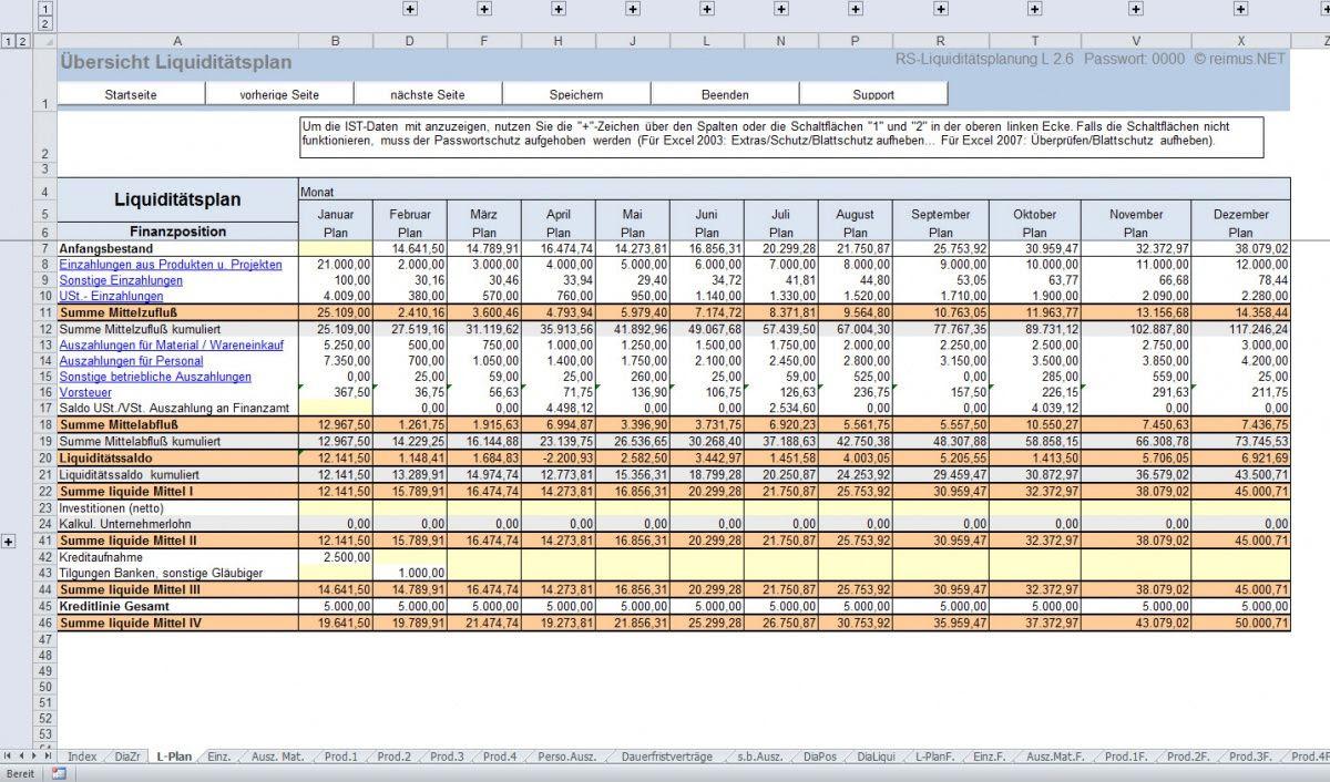 Liquidit\u00e4tsplanung Beispiel und Markt\u00fcberblick