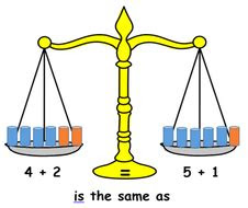 simple ks balancing equation teaching resources