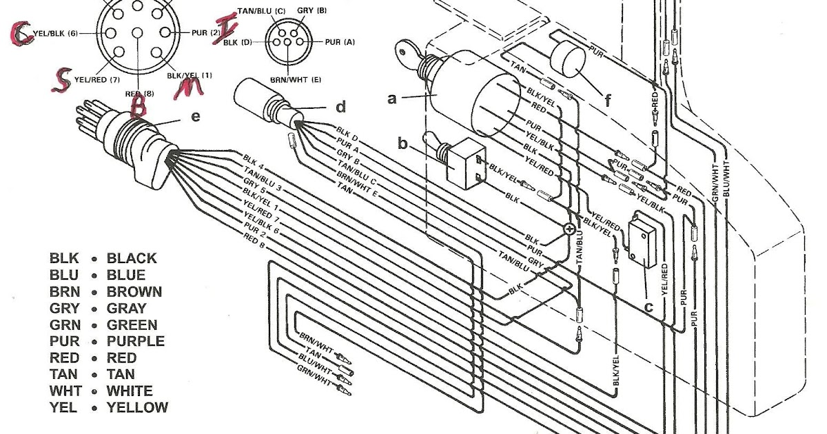 diagram ford escort zx2 radio wiring diagram full version