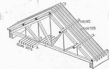 Shedoi How To Build A Single Pitch Shed Roof