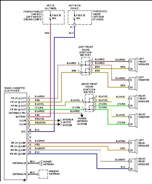 2011 Nissan Altima Radio Wiring Diagram Wiring Diagram Appearance A Appearance A Saleebalocchi It
