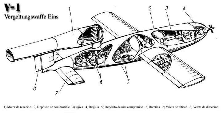 diagrama del misil v1 aleman