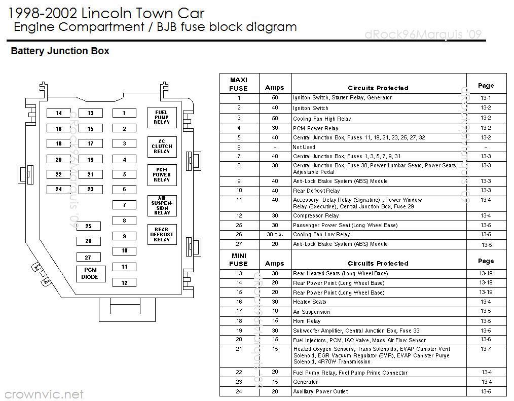 98 Lincoln Navigator Fuse Box Diagram - Wiring Diagram NetworksWiring Diagram Networks - blogger