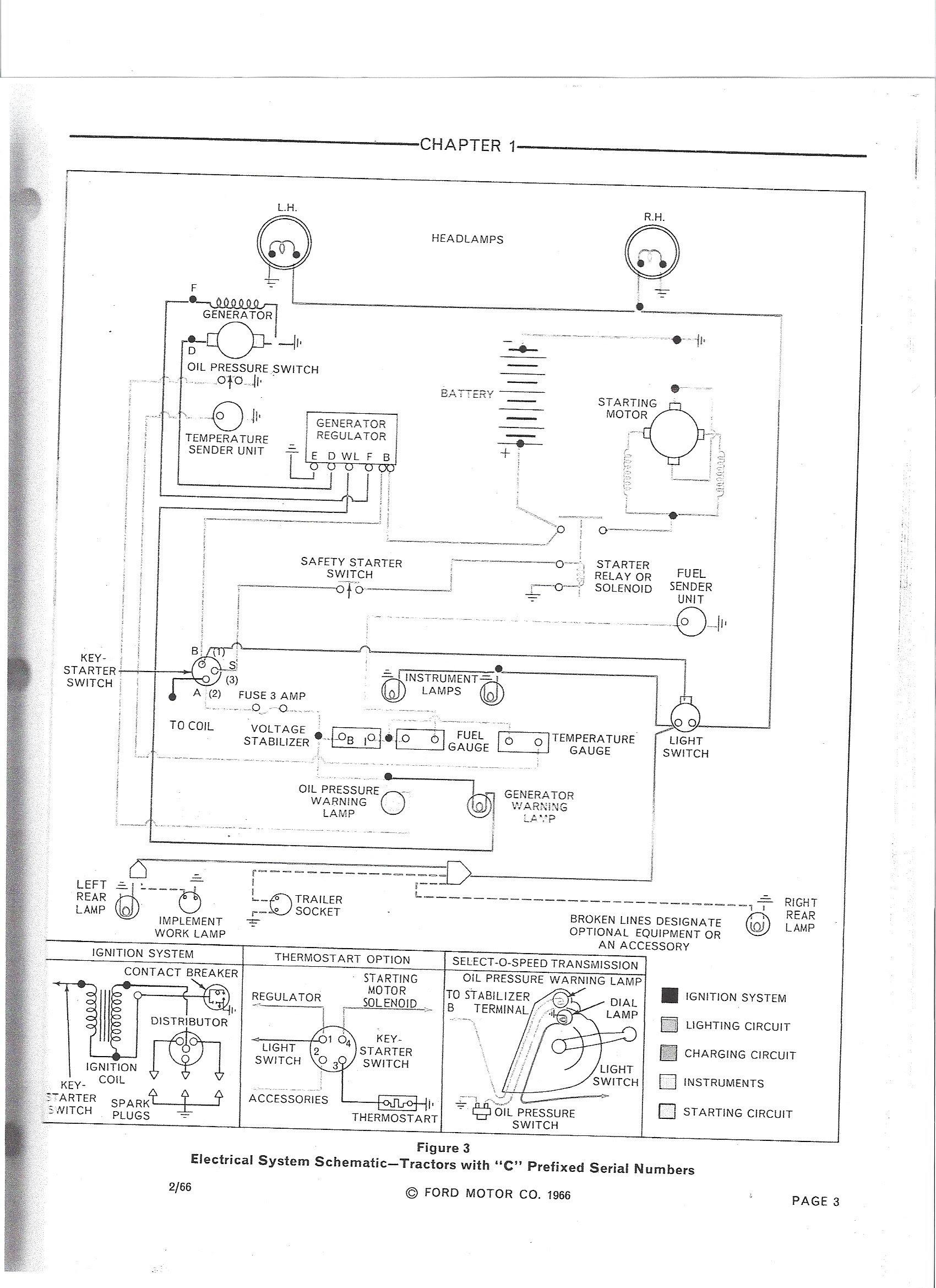 1971 Ford Ln600 Wiring Diagram Wiring Diagram Type 924 S Model 87 Sheet Porsche 944 Electrics Bege Wiring Diagram