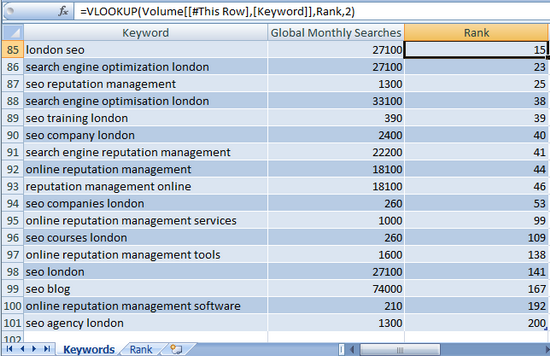 Excel for SEO