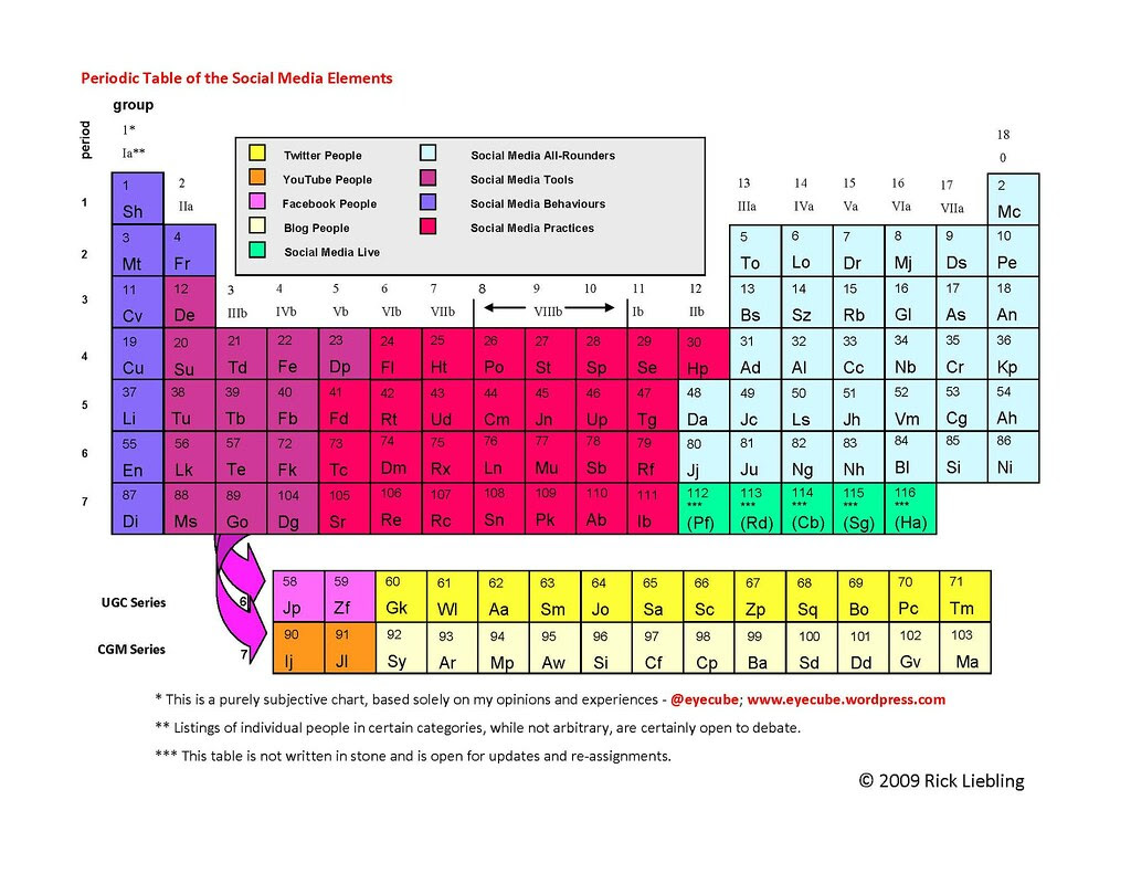 70 periodic table of elements representative elements table of table periodic representative elements elements on dot february gov 2009 gamestrikefo Image collections