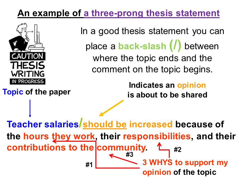 Sample 3 prong thesis statements java j2ee architect resume